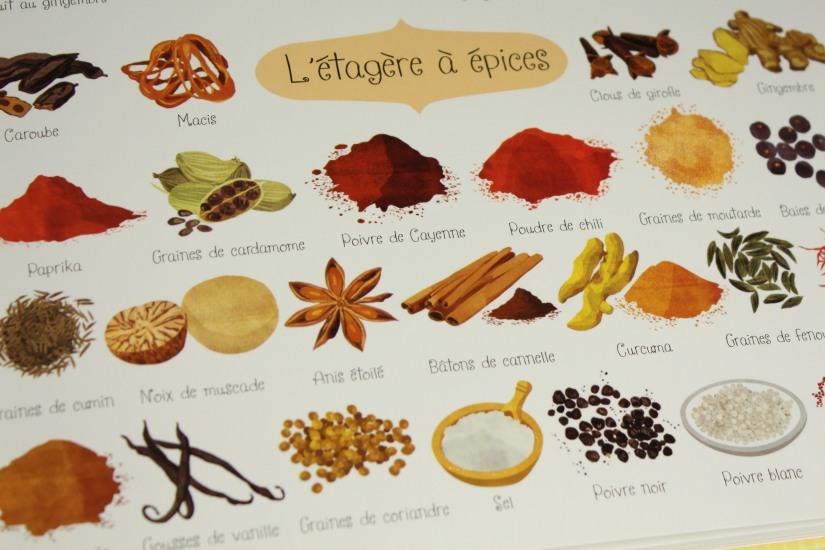 voyage-pays-monde-decouverte-culture-enfant-livre-jeunesse-usborne-seuil-ludique-plat-nourriture--aliment-carte-atlas-autocollant-paris-louvre-2